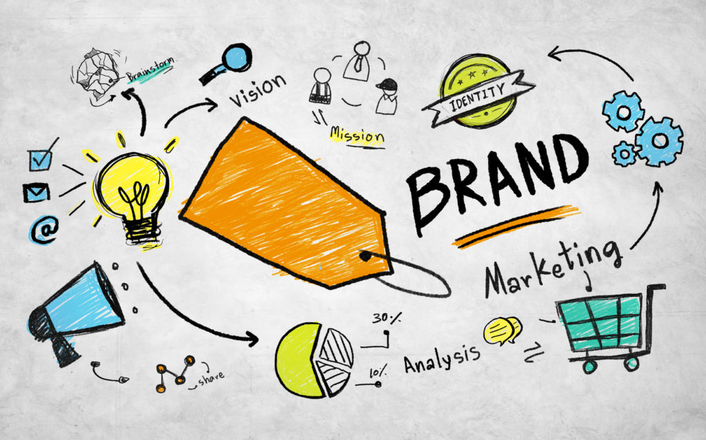 Here's How To Use A Website For Business Branding