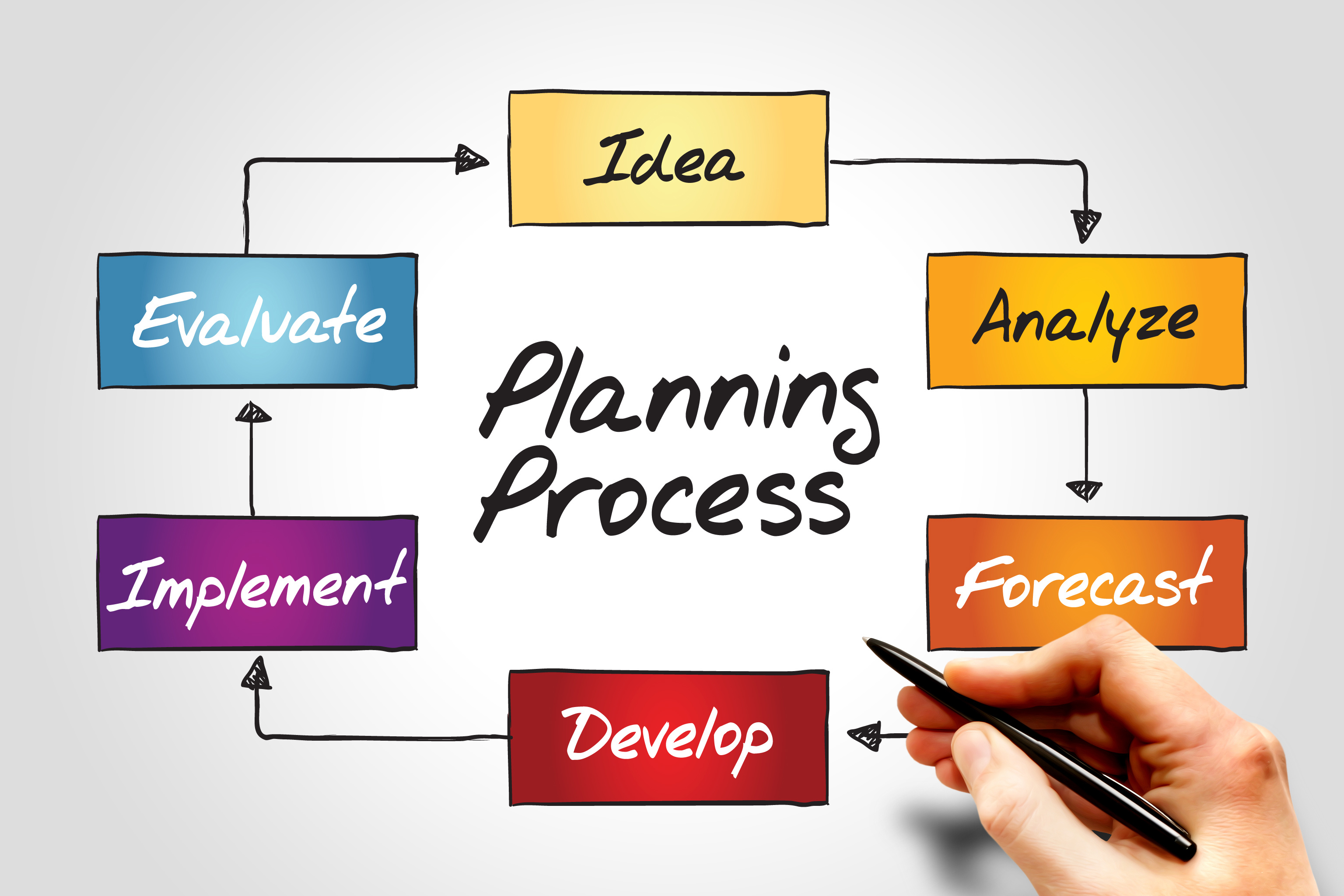 Reliable Solutions to Plan Inventories