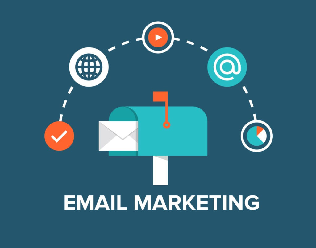 Why Do People Think Email Marketing Is a Good Idea?